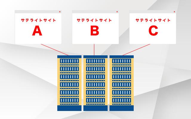 IP分散サーバーでサテライトサイトを構築する為の基礎知識
